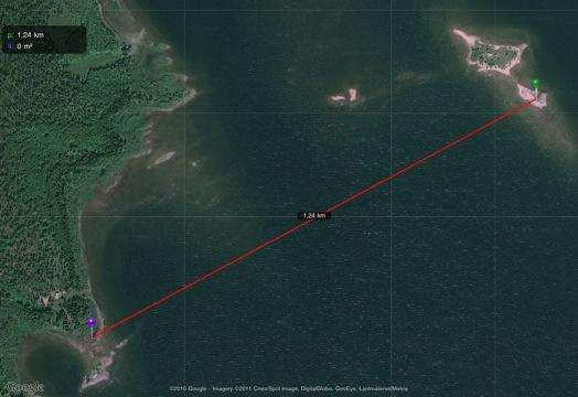 Avståndsbedömning med GPS.